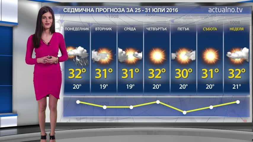 Прогноза за времето от 25 юли до 31 юли 2016