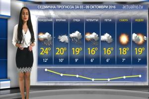 Прогноза  за времето от 03 до 09 октомври 2016