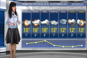 Прогноза за времето от 24 до 30 октомври 2016