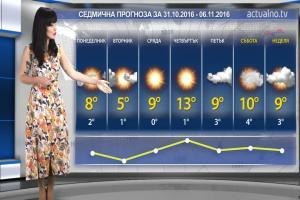 Прогноза за времето от 31.10 до 06.11.2016