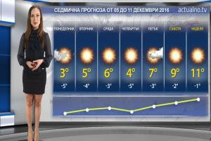 Прогноза за времето от 05 до 11 декември 2016