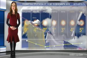 Прогноза за времето от 12 до 18 декември 2016 г.